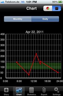 long acting insulin davis pdf